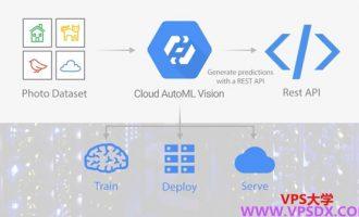谷歌重磅发布Cloud AutoML开发利器