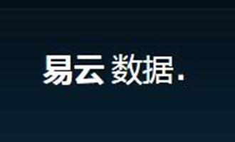 易云网络:韩国高速VPS35元/月 2核1G50G硬盘30M宽带1T流量 国内高防VPS挂机宝5元一个月起
